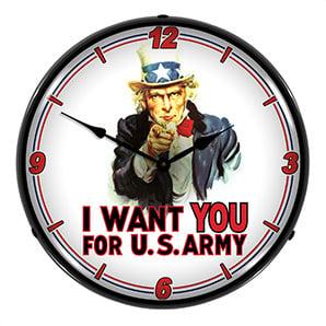 Uncle Sam Backlit Wall Clock